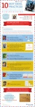 Email Marketing Infografic